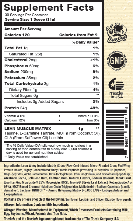Whey Protein with No Additives or Artificial Sweeteners
