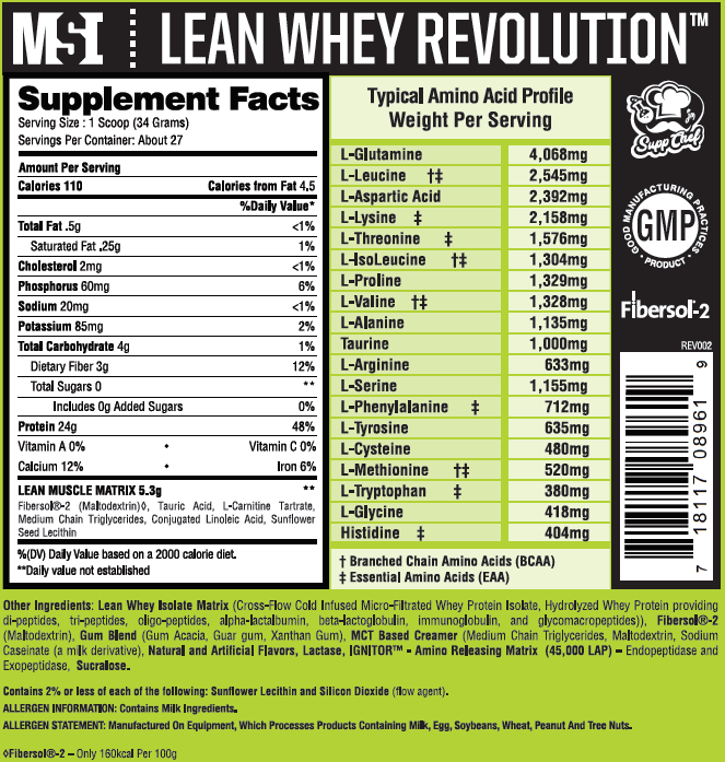 Best Whey Protein Supplement Flavors