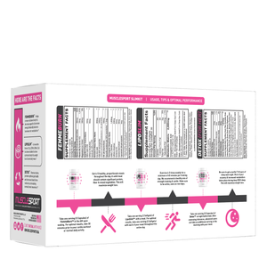 MuscleSport | Retail Exclusive Supplements SlimKit 24hr Weight Loss System