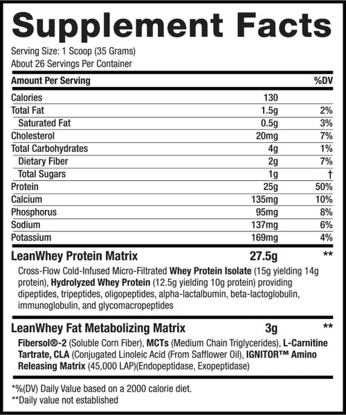 LeanWhey™ Limited Edition – Italian Rainbow Cookie supplement facts