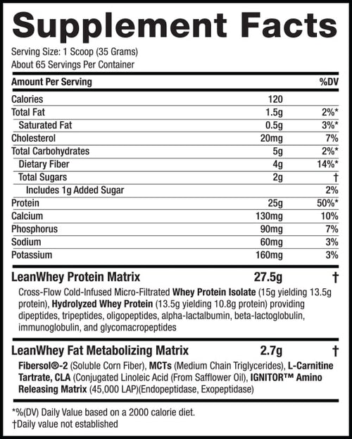 Lean Whey Revolution™ - 5lb – Unicorn Cookie Shake supplement facts