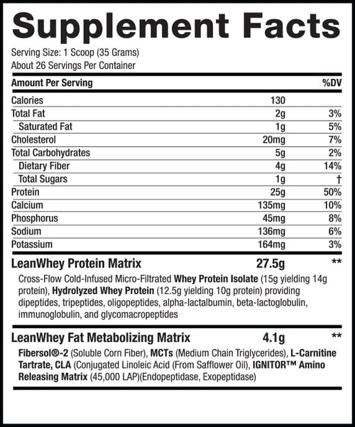 LeanWhey™ Limited Edition – Pumpkin Spice supplement facts