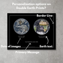 Load image into Gallery viewer, Double Earth Print