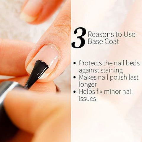 Image of FREE - Base Coat And Top Coat Bundle