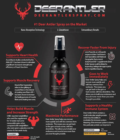 DAS Labs - Deer Antler Velvet IGF1 Spray for Men - 732Supplements.com