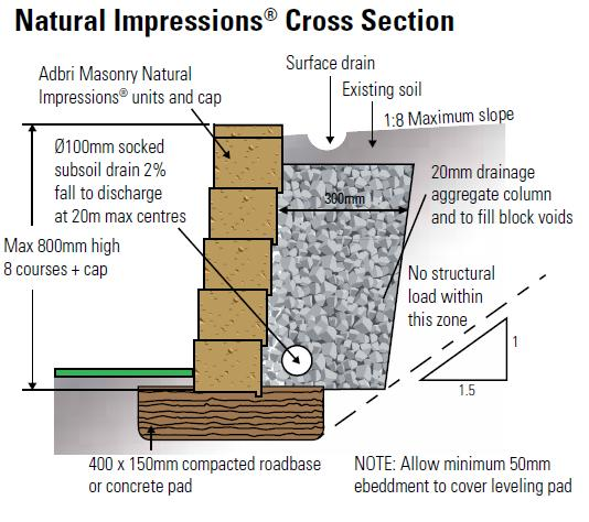Adbri Masonry Natural Impressions Flagstone 300x160x100mm Retaining Wall Block (New)