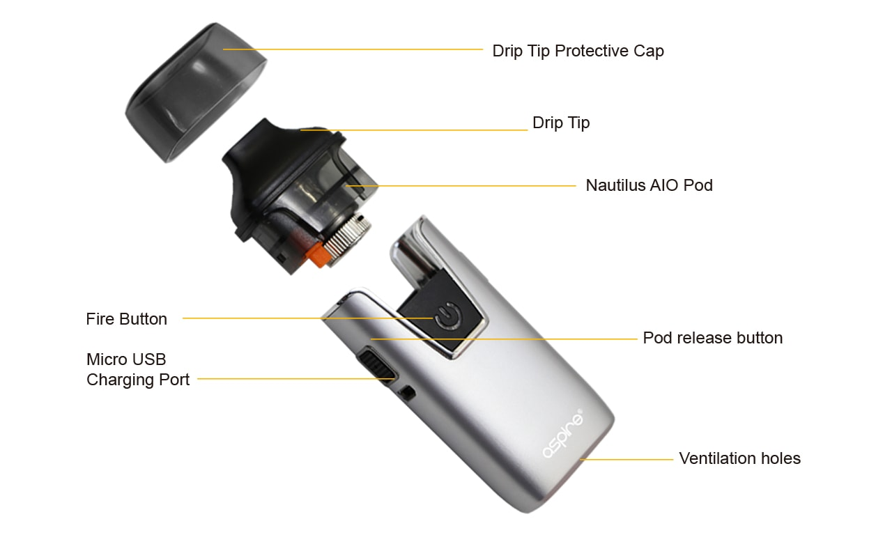 All the Parts in the Nautilus AIO Vaporizer