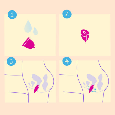How To Use a Menstrual Cup - & the most FAQ answered ...