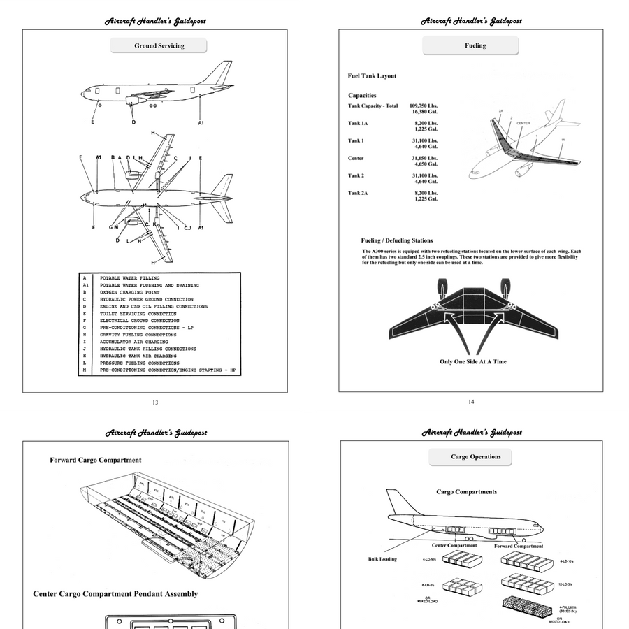 Aircraft Handler's Digital Guide