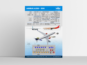 Airbus A330 - 300 Poster