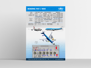 Boeing 747 / 400 Poster