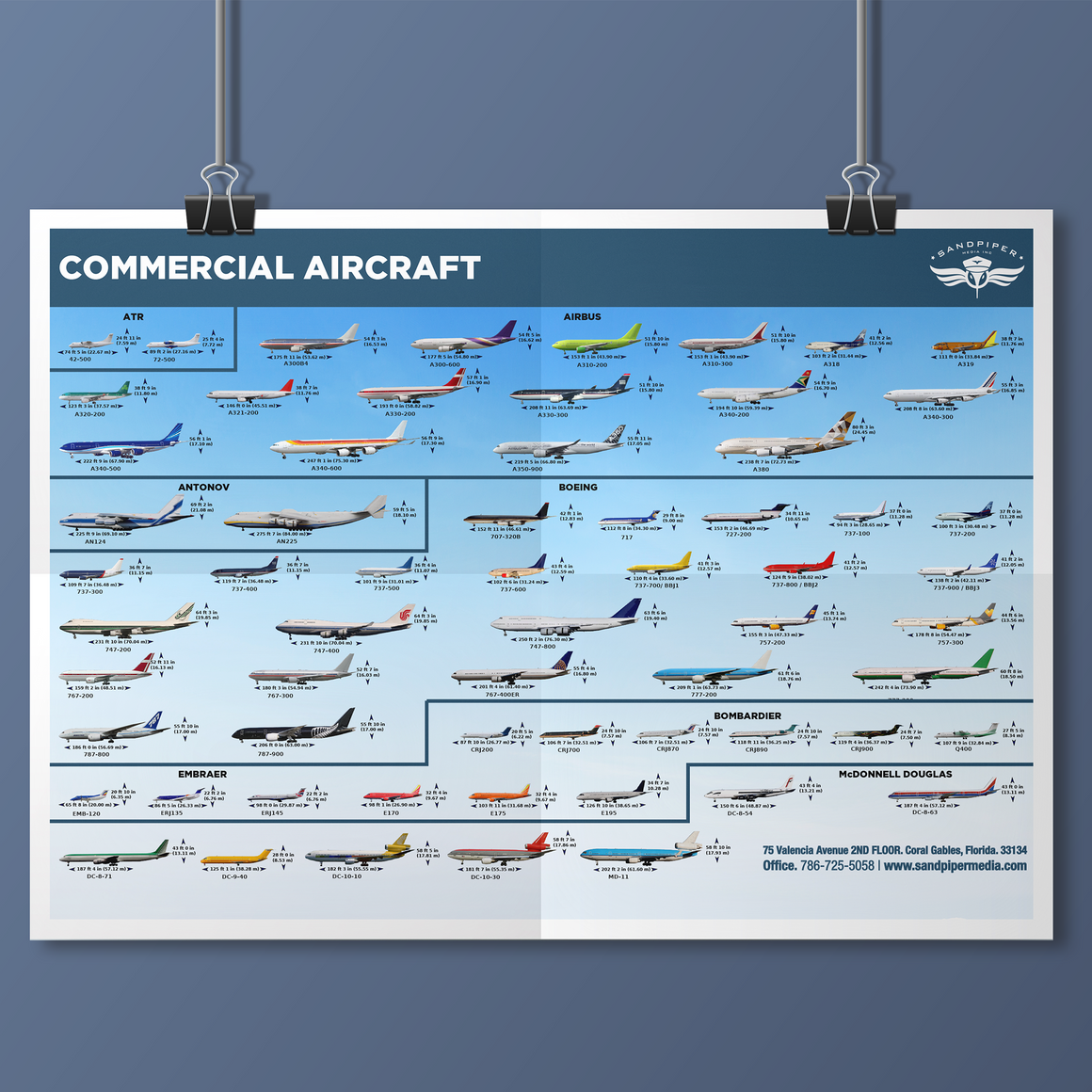Commercial Aircraft Identification Poster