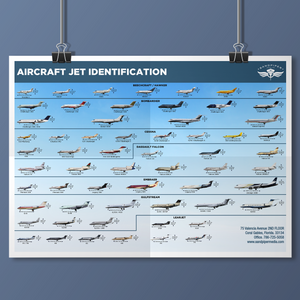Aircraft Jet Identification Poster