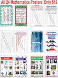 All 24 Mathematics Posters
