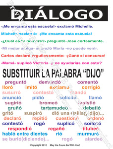Dialogo Classroom Spanish Writing Poster