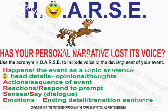 HOARSE Personal Narrative/Story Outline Writing Poster