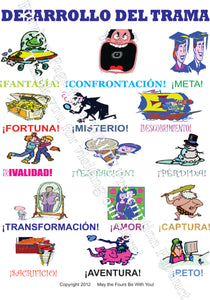 Desarrollo Del Trama Classroom Spanish Reading & Writing Poster