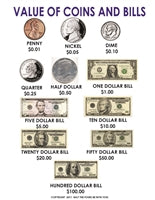 Value of Coins and Bills Math Poster