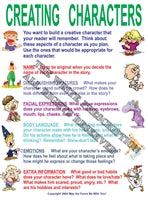 Creating Characters English Writing Poster