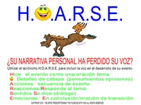 Spanish HOARSE Personal Narrative Poster