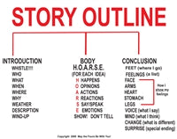 Story Outline Checklist Poster