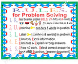 Problem Solving & Place Value Mathematics Charts (3rd Grade & Lower)
