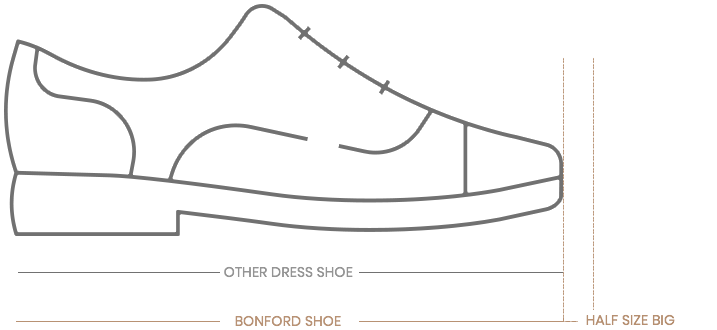 Bonford Shoe Size