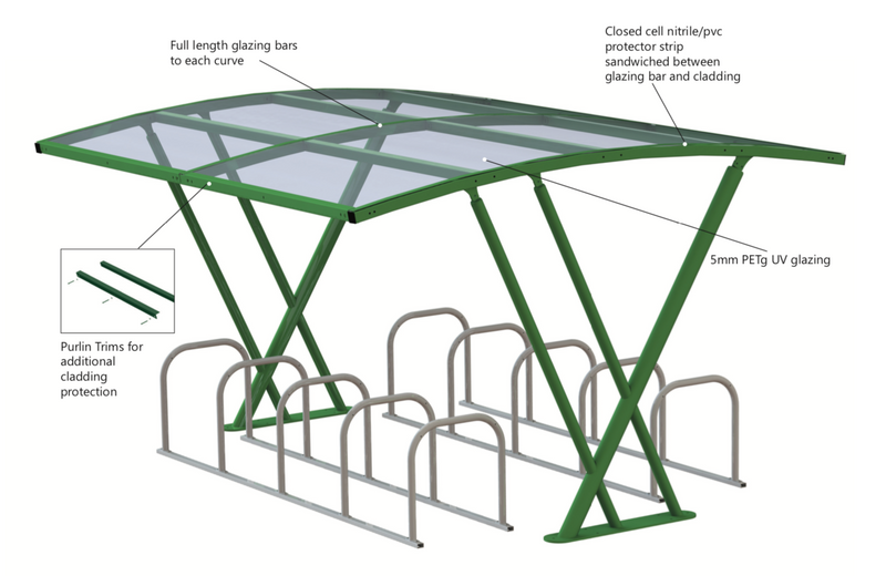 Double Banbury Cycle Shelter