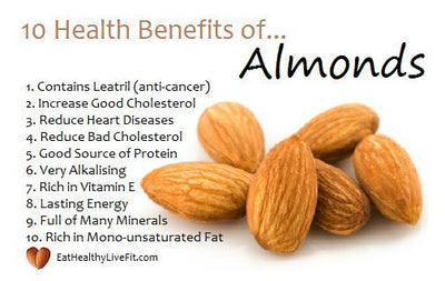 Organic Raw Whole Almonds - Low Carb and Keto Approved - Healthy Choices PH by Casa Kusina