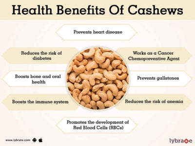Roasted Cashew Nuts - Low Carb and Keto approved - Healthy Choices PH by Casa Kusina