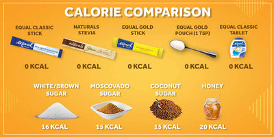 Equal Gold Zero calorie sweetener (25 Sticks) - Healthy Choices PH by Casa Kusina