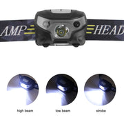 Mini Rechargeable LED Headlamp