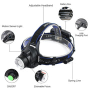 10,000LM LED Headlamp w/Zoom