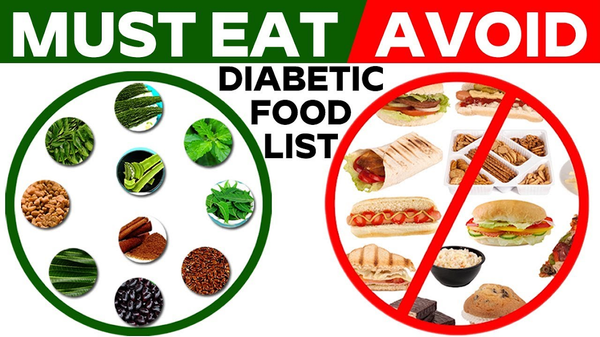 Food To Eat & Avoid in Diabetes