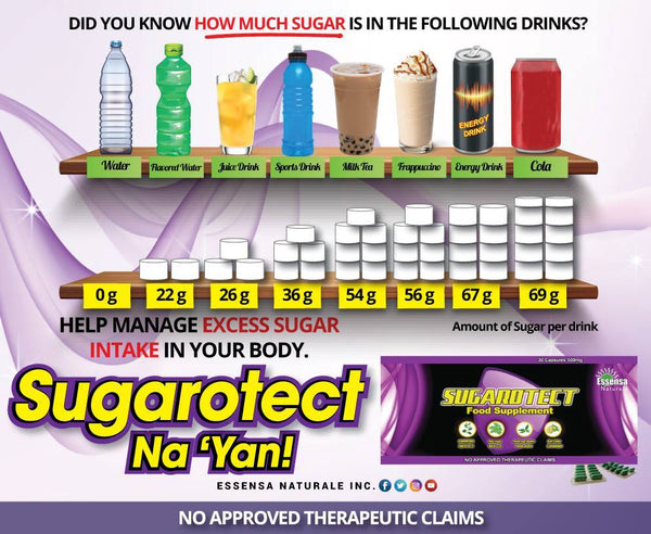 Sugarotect Na Yan - Organic-Potion.com