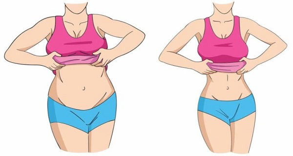 Worth Trying: Only Two Cups A Day For 7 Days For A Completely Flat Stomach