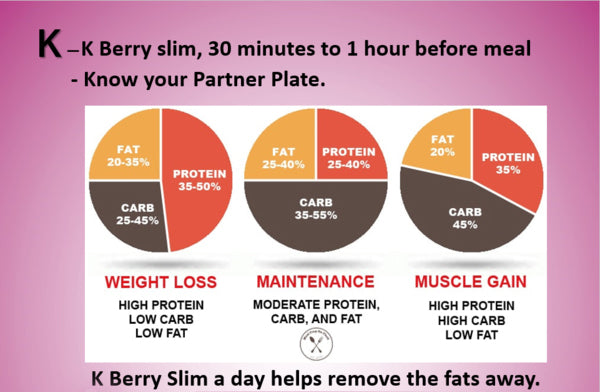 K Berry Slim Guide - Organic-Potion.com