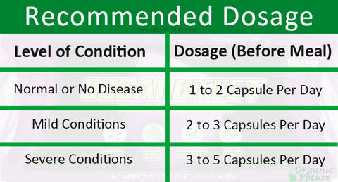 Sugarotect Recommended Dosage - Organic-Potion.com