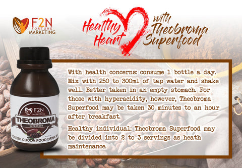 Theobroma How To Use - Organic-Potion.com