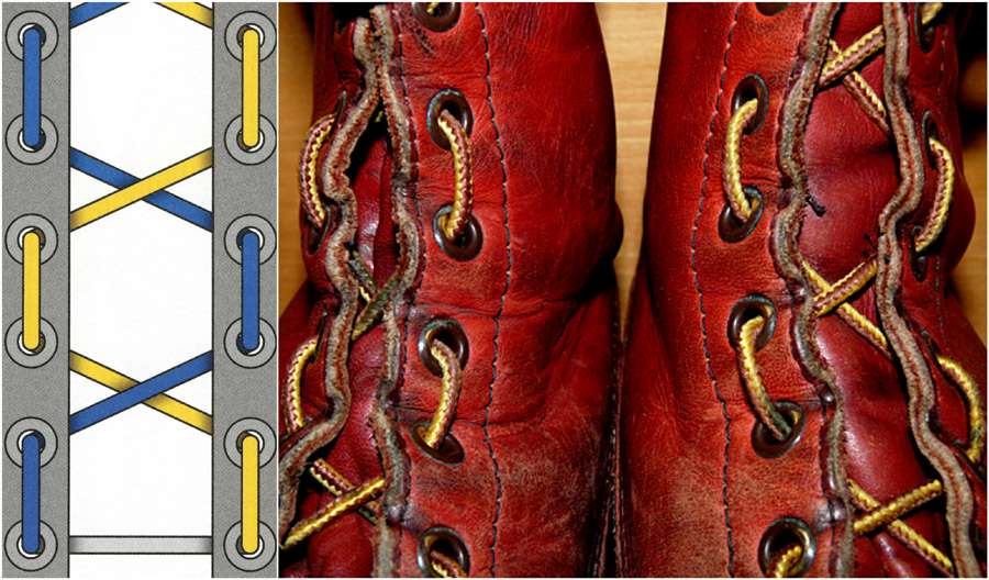 How Lace Boots Army Military Lacing Pattern Shoelaces Men Fashion Style