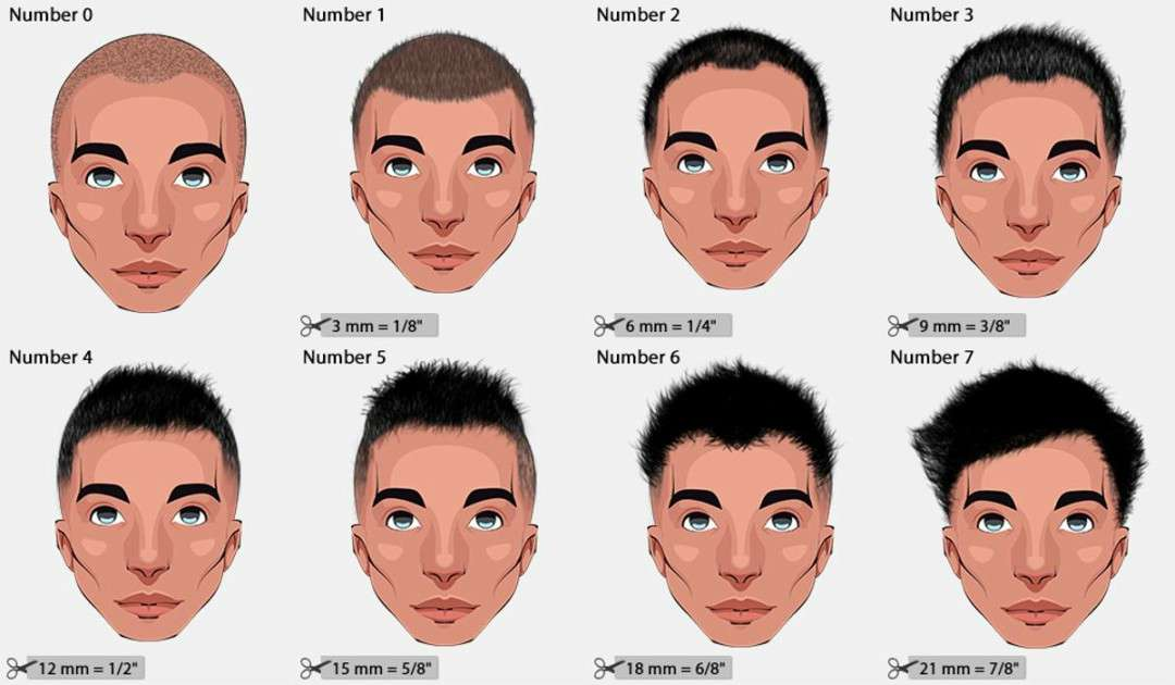Mens Haircut Numbers