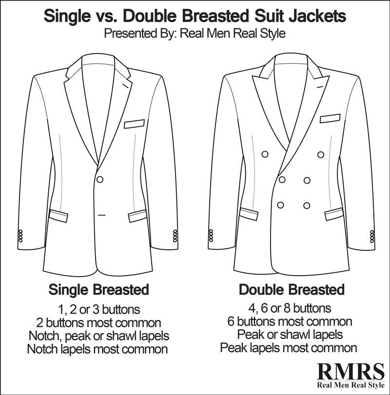 How To Choose And Style A Double Breasted Suit