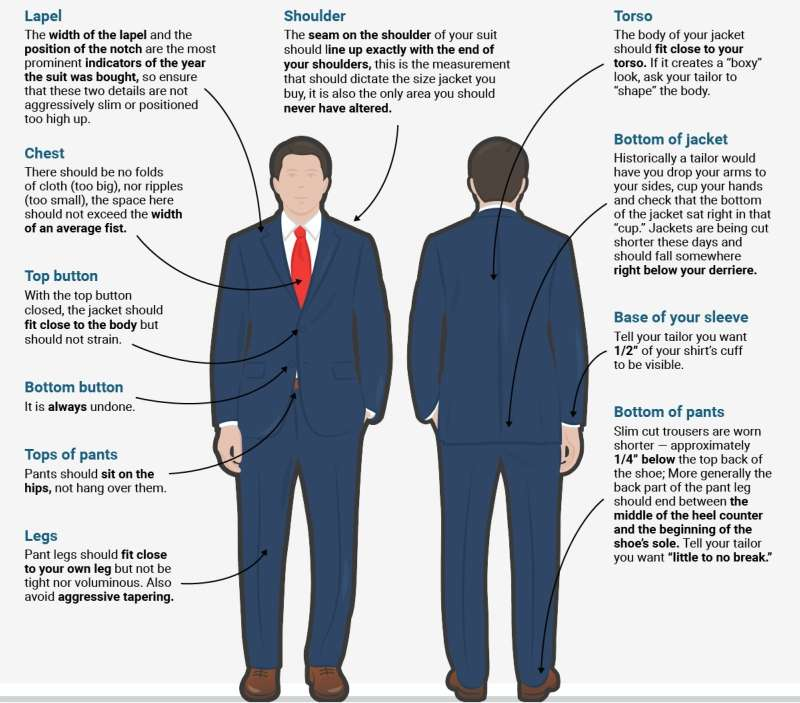 how a suit should fit men