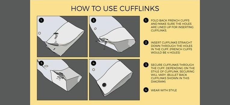 how to use cufflinks