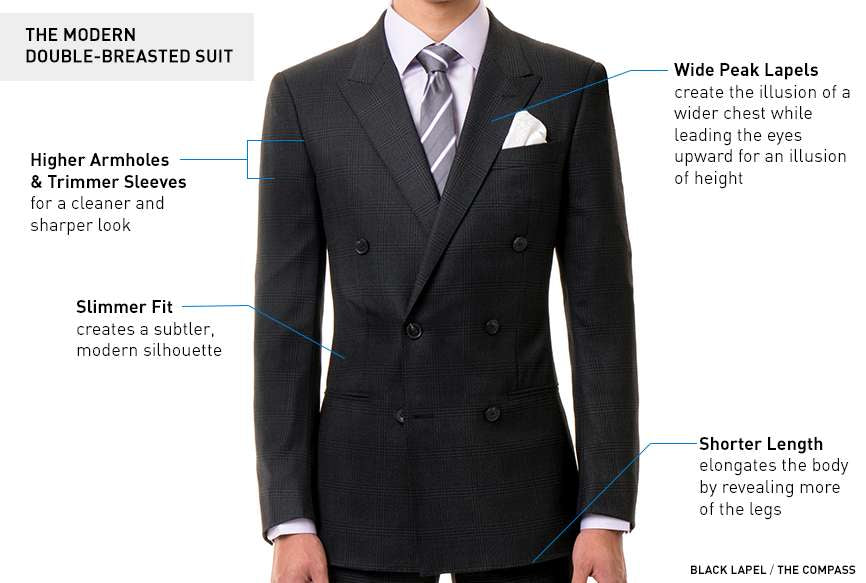 d3c04a32bab54 How To Choose and Style a Double Breasted Suit