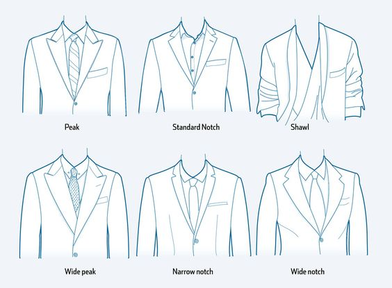 blazer lapels diagram