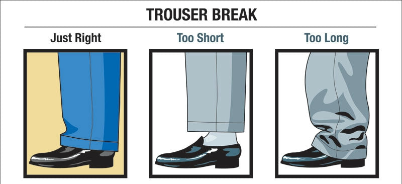 the right length of mens trousers