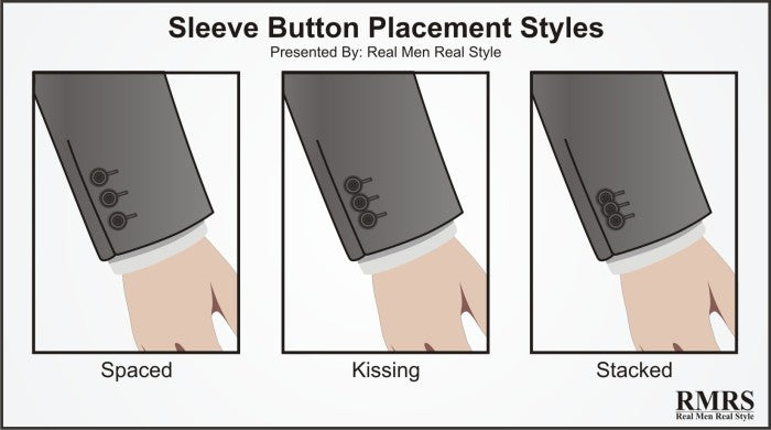 three-different-button-placement-on-the-cuff