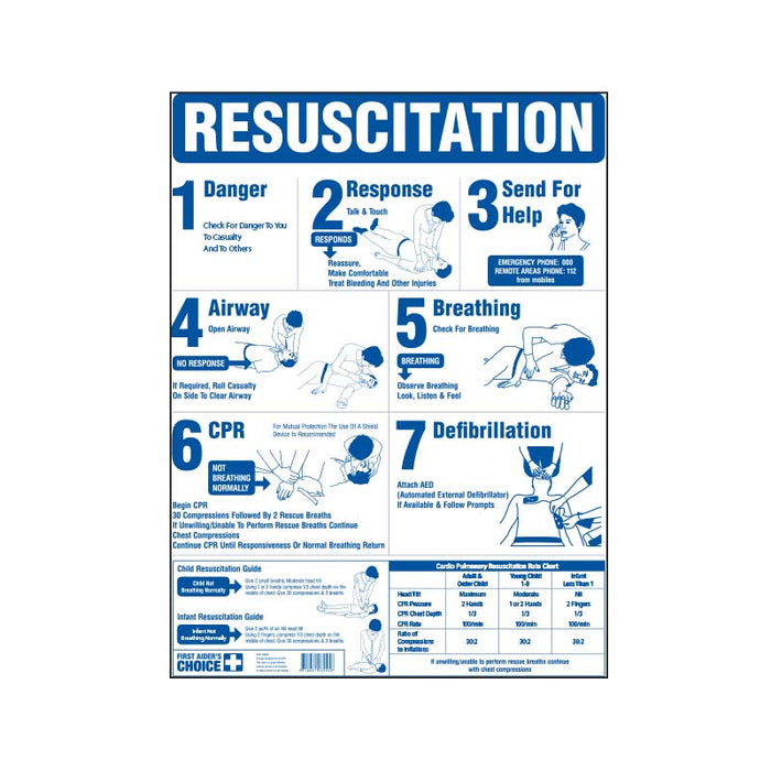 First Aid Posters - Workplace Safety Posters (Blue)