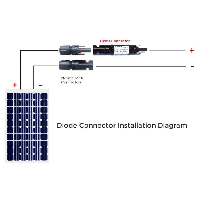 MC4 Solar Panel Connector With DIODE Protection TUV IP67 15A  PV Photovoltaic - Ozimall